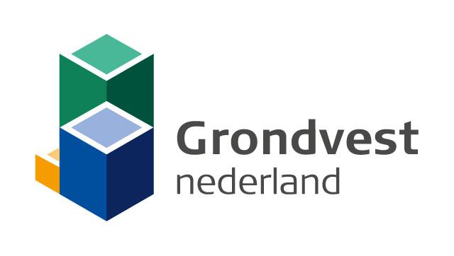 ontwikkeling grondprijs landbouwgrond
